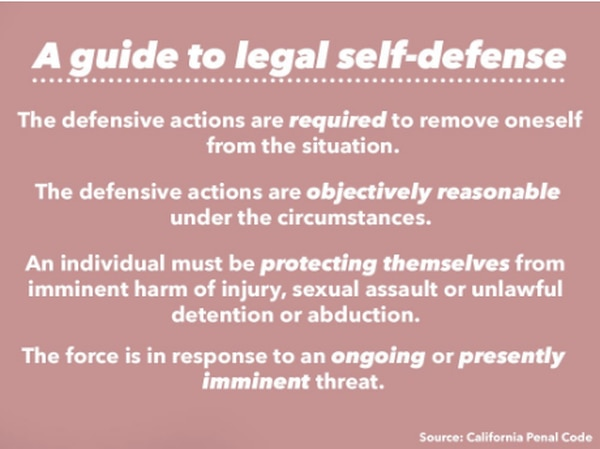 A guide to self-defense, according to the California Penal Code.