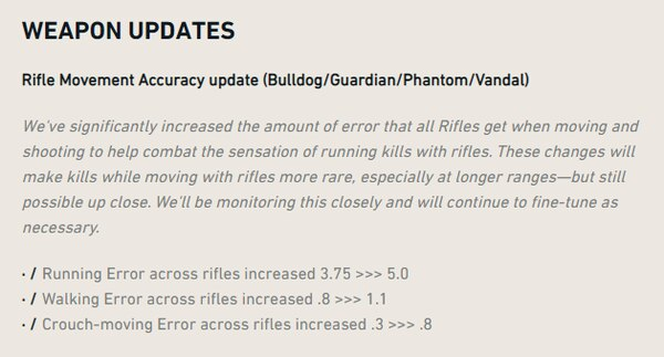 VALORANT patch notes from 2.02 detailing the nerf to running accuracy for rifles.