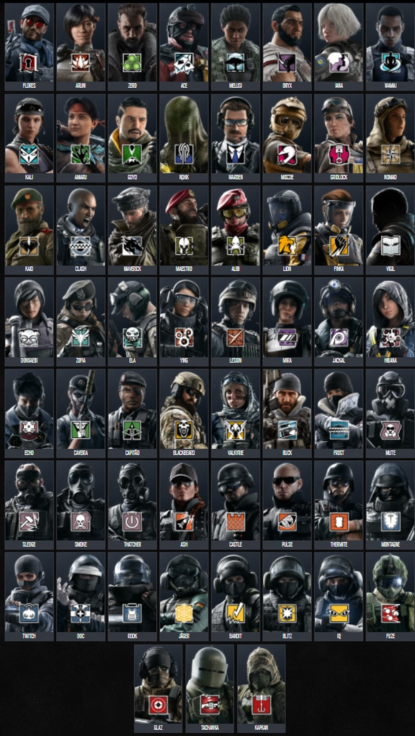 All Rainbow Six Siege characters (rainbowsix.org)
